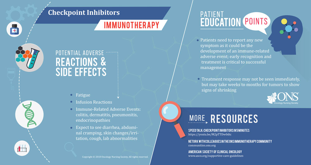 How The Evolution Of Immunotherapy Treatments Will Impact