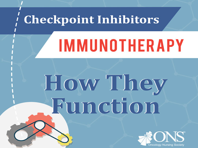 Cancer and Immunotherapy Organizations Release Checkpoint Inhibitor Side Effect Guidelines